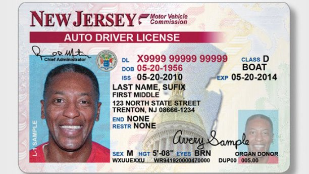 Indulge in the purchase of the best fake ids online