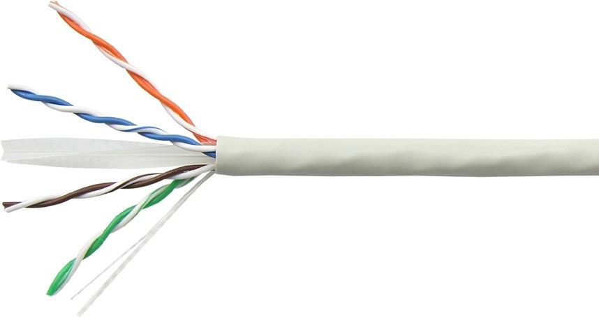 Which are the types of cables available for electric transmission?