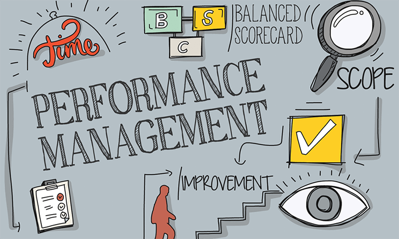 performance management software
