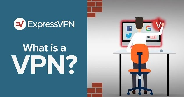 Why Fear While Surfing The Internet When VPN 翻牆 Can Keep You Secure?